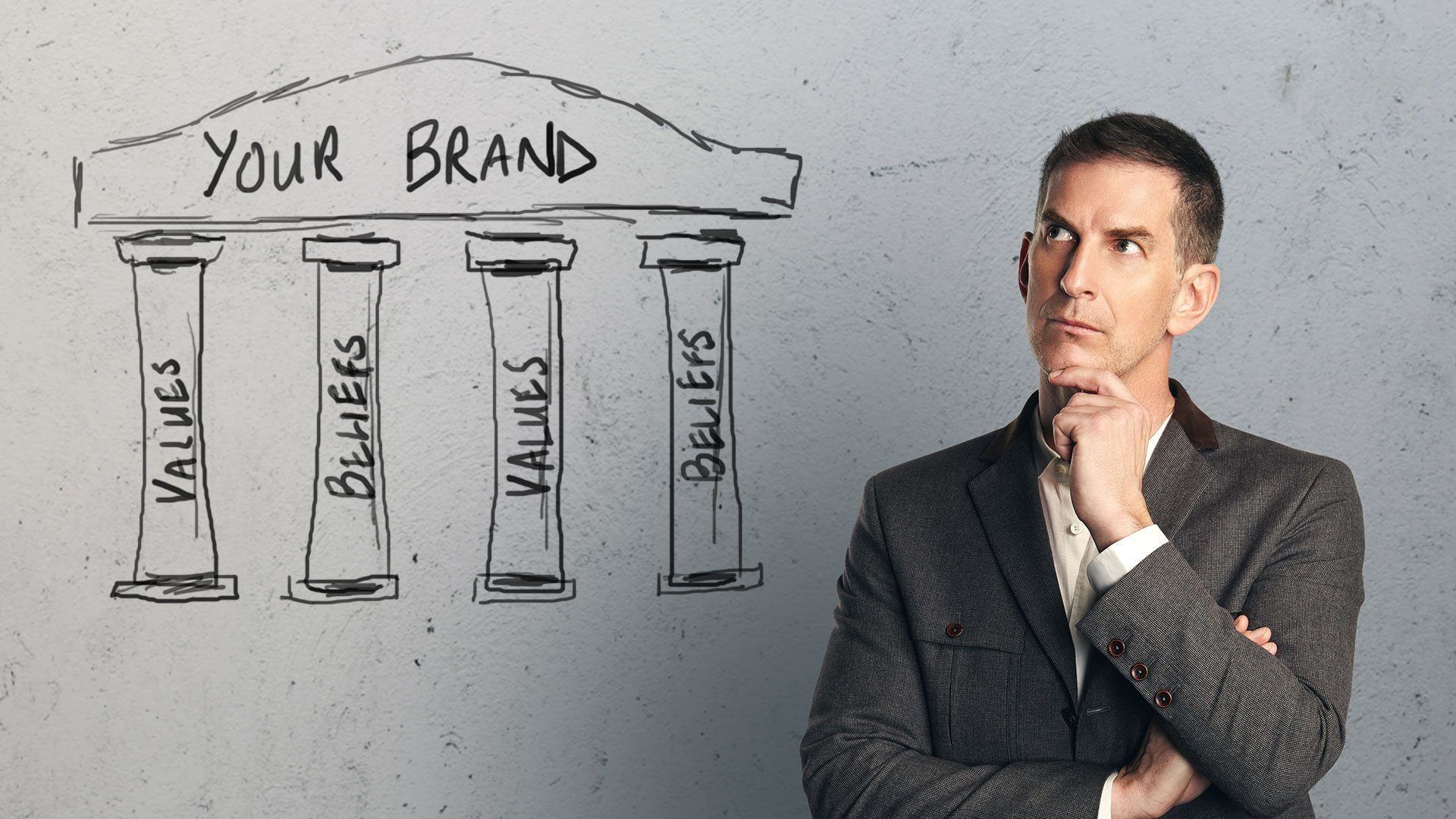 Your Brand Values