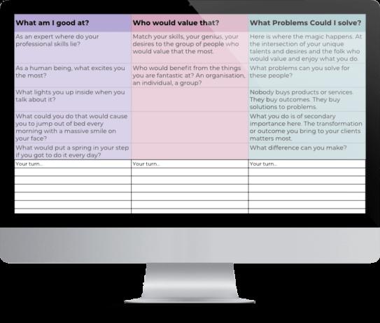 Find Your Niche Worksheet